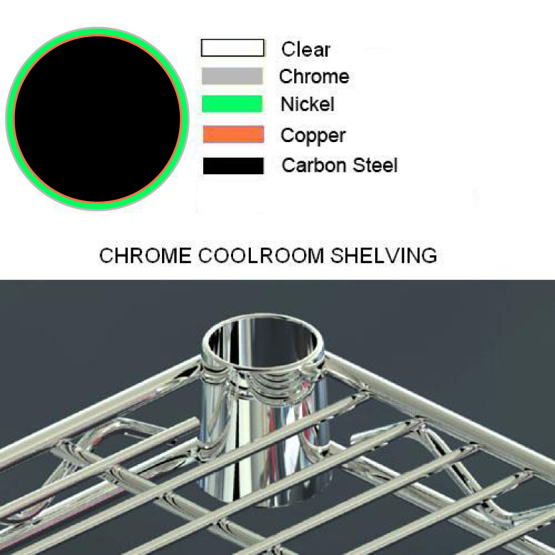 Chrome Coolroom Shelving